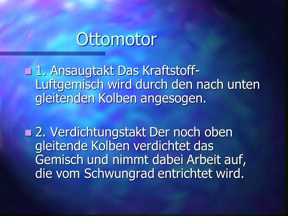 Ottomotor Ottomotor 1.