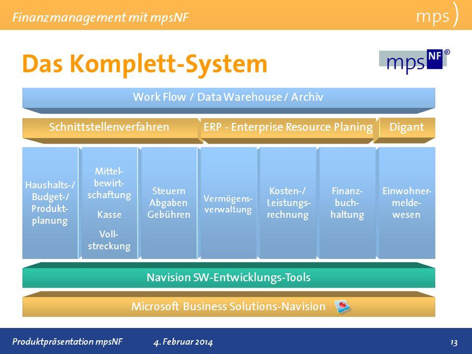 Präsentationstitel 4. Februar 2014 Das Komplett-System mps ) Finanzmanagement mit mpsNF 13 Work Flow / Data Warehouse / Archiv Navision SW-Entwicklung