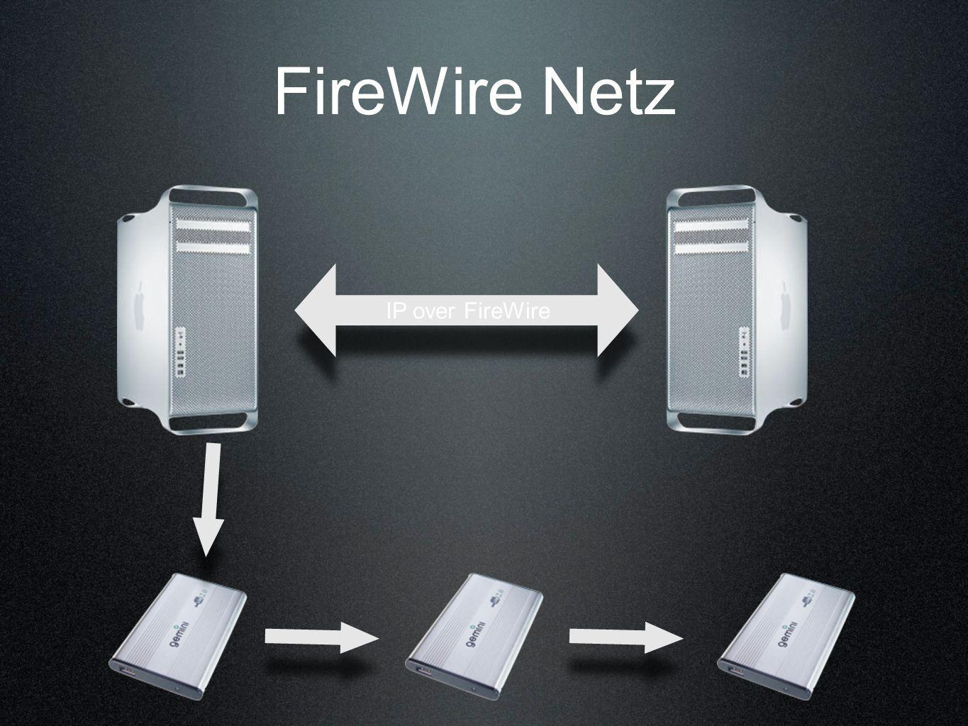 IP over FireWire