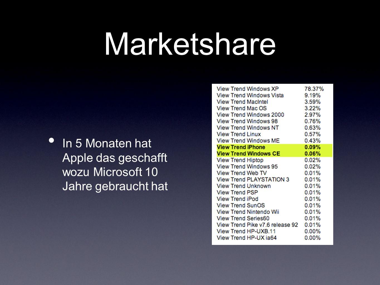 Marketshare In 5 Monaten hat Apple das geschafft wozu Microsoft 10 Jahre gebraucht hat