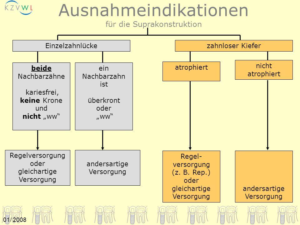 01/ 2008 Regel- versorgung (z. B. Rep.) oder gleichartige Versorgung nicht atrophiert atrophiert beide Nachbarzähne kariesfrei, keine Krone und nicht