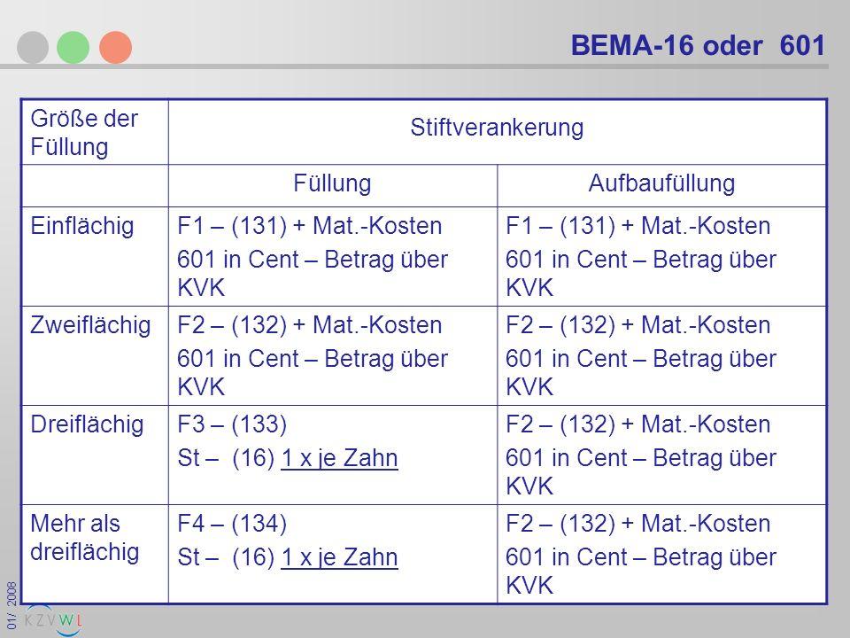 01/ 2008 BEMA-16 oder 601 Größe der Füllung Stiftverankerung FüllungAufbaufüllung EinflächigF1 – (131) + Mat.-Kosten 601 in Cent – Betrag über KVK F1