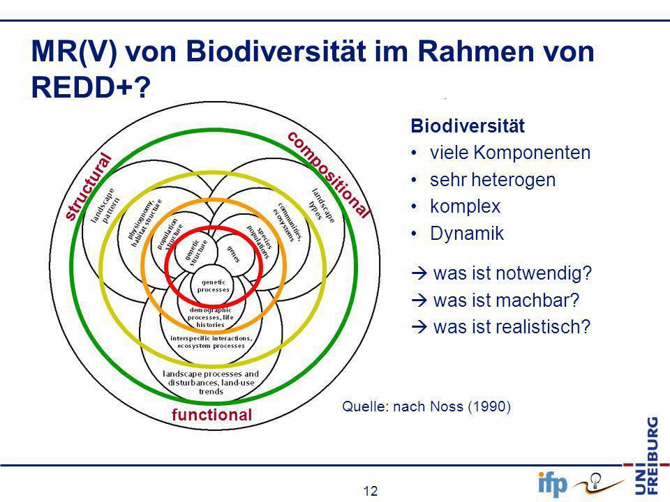 12 MR(V) von Biodiversität im Rahmen von REDD+? Biodiversität viele Komponenten sehr heterogen komplex Dynamik was ist notwendig? was ist machbar? was