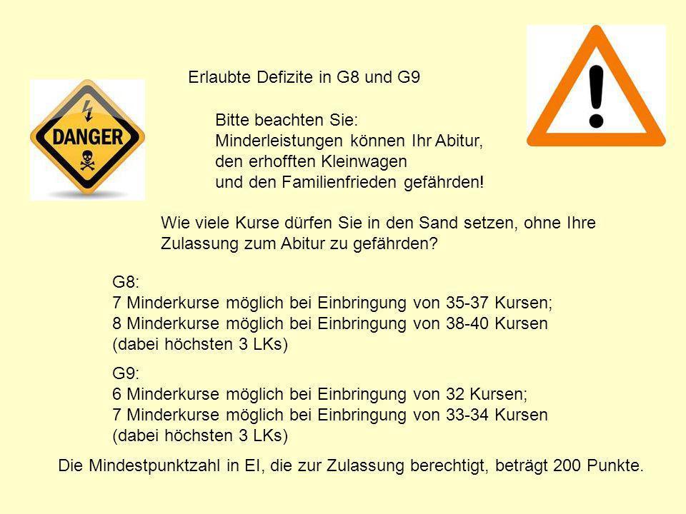 Erlaubte Defizite in G8 und G9 Bitte beachten Sie: Minderleistungen können Ihr Abitur, den erhofften Kleinwagen und den Familienfrieden gefährden! Wie