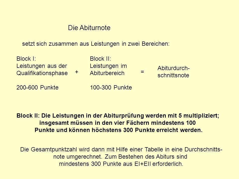 Die Abiturnote setzt sich zusammen aus Leistungen in zwei Bereichen: Block I: Leistungen aus der Qualifikationsphase 200-600 Punkte Block II: Leistung
