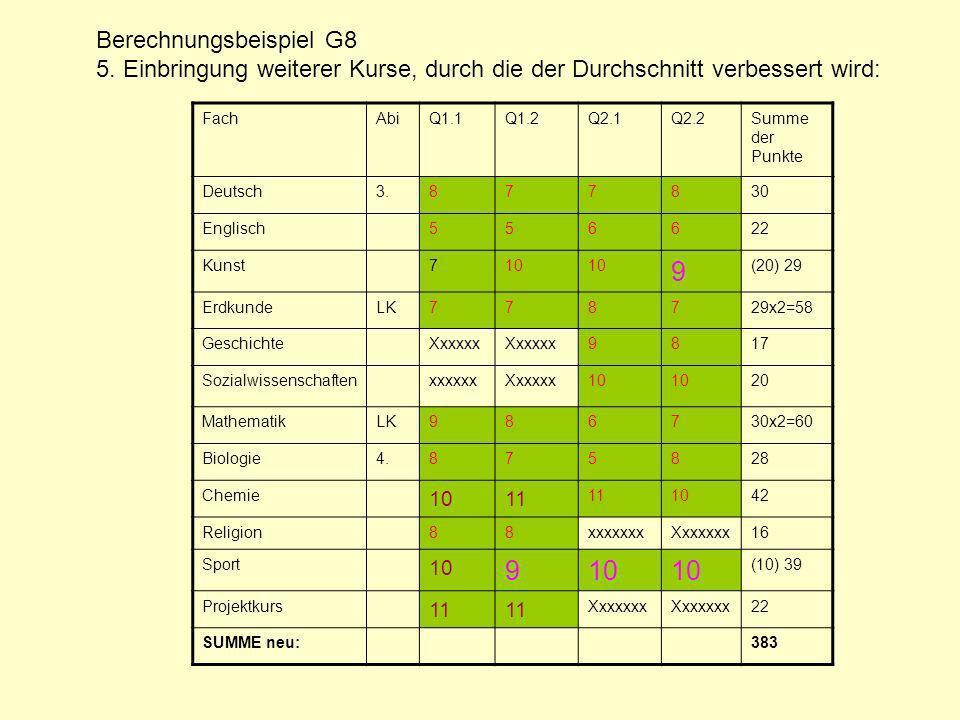 Berechnungsbeispiel G8 5. Einbringung weiterer Kurse, durch die der Durchschnitt verbessert wird: FachAbiQ1.1Q1.2Q2.1Q2.2Summe der Punkte Deutsch3.877