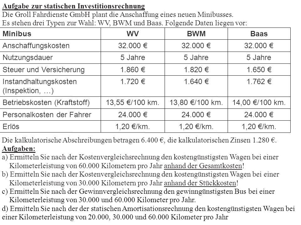 Aufgabe zur statischen Investitionsrechnung Die Groll Fahrdienste GmbH plant die Anschaffung eines neuen Minibusses.
