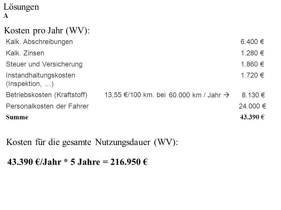 43.390 Summe 24.000 Personalkosten der Fahrer 13,55 /100 km.