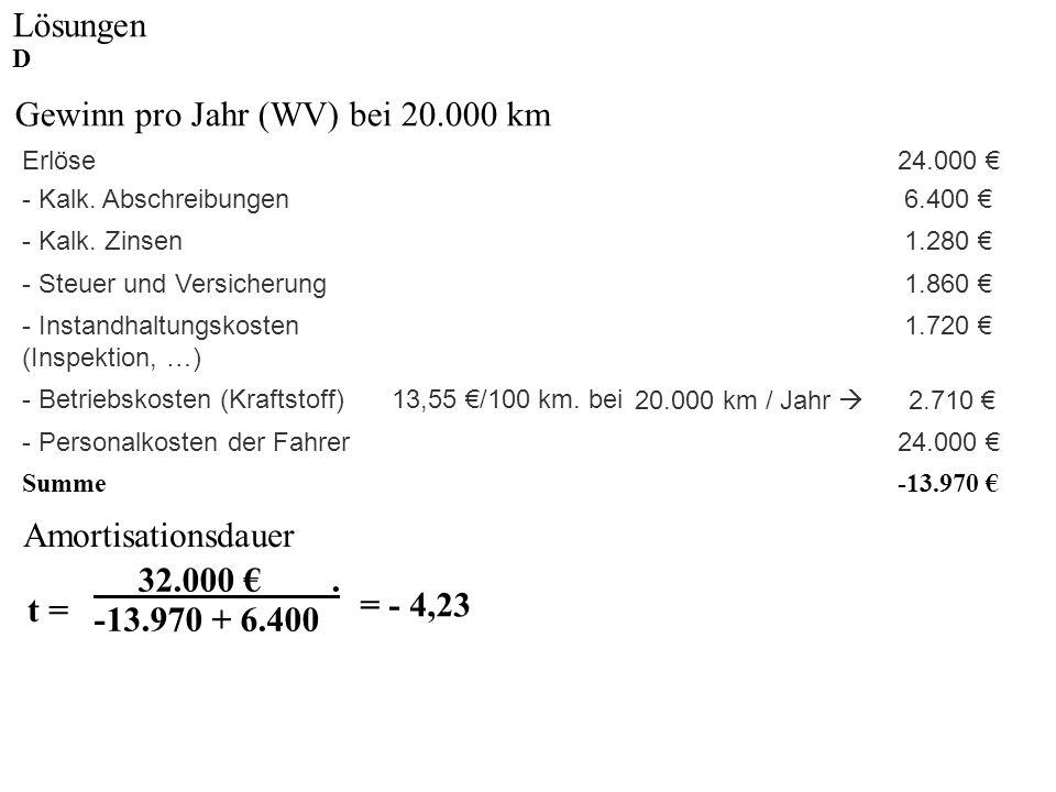 -13.970 Summe 24.000 - Personalkosten der Fahrer 13,55 /100 km.