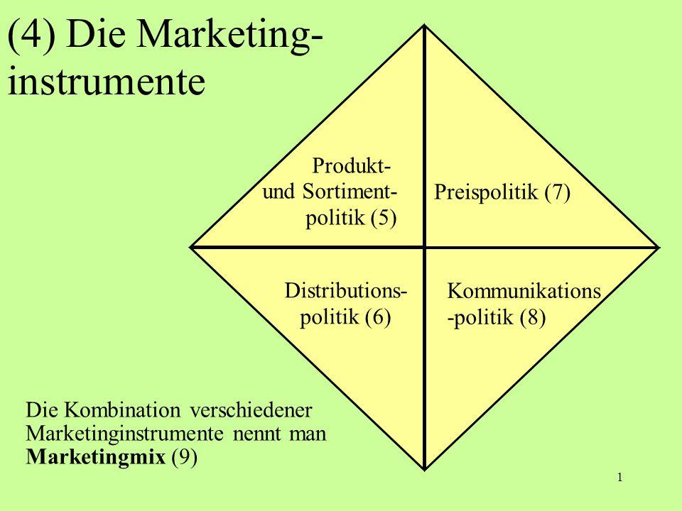 1 Produkt- und Sortiment- politik (5) Distributions- politik (6) Preispolitik (7) Kommunikations -politik (8) Die Kombination verschiedener Marketingi