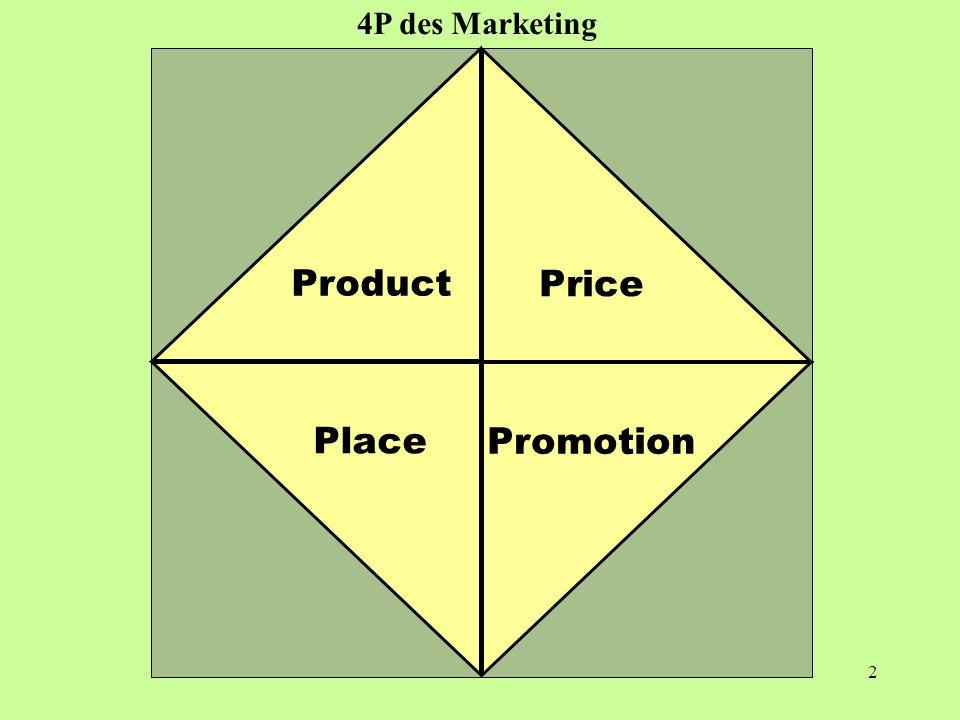 2 4 P Product Place Price Promotion 4P des Marketing