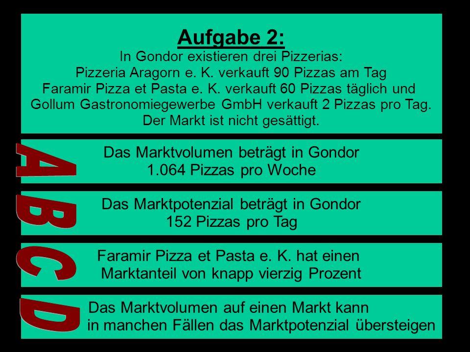 5 Aufgabe 2: In Gondor existieren drei Pizzerias: Pizzeria Aragorn e. K. verkauft 90 Pizzas am Tag Faramir Pizza et Pasta e. K. verkauft 60 Pizzas täg