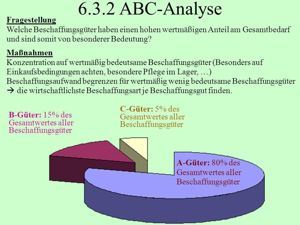 6.3.2 ABC-Analyse Fragestellung Welche Beschaffungsgüter haben einen hohen wertmäßigen Anteil am Gesamtbedarf und sind somit von besonderer Bedeutung.
