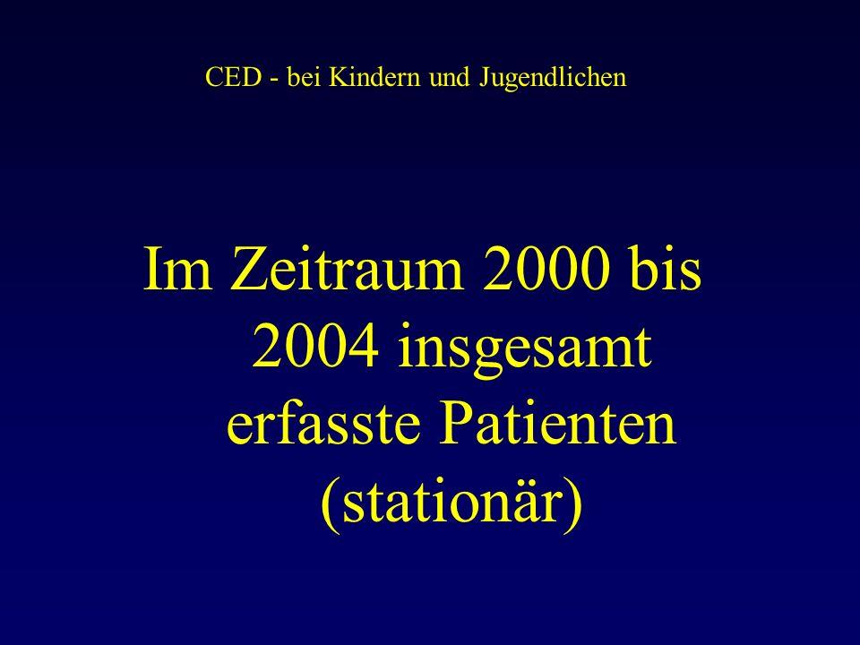 CED - bei Kindern und Jugendlichen Im Zeitraum 2000 bis 2004 insgesamt erfasste Patienten (stationär)