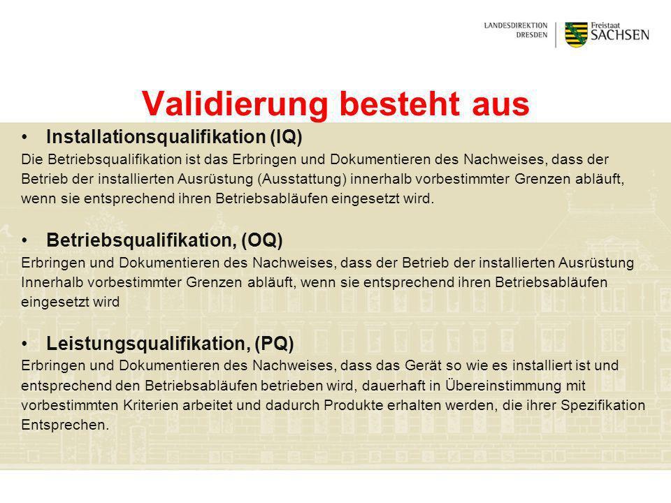 Validierung besteht aus Installationsqualifikation (IQ) Die Betriebsqualifikation ist das Erbringen und Dokumentieren des Nachweises, dass der Betrieb