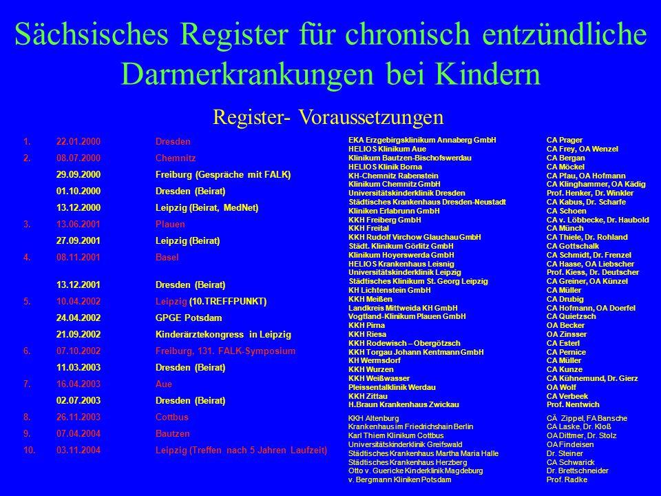 Sächsisches Register für chronisch entzündliche Darmerkrankungen bei Kindern Register- Voraussetzungen 1.22.01.2000Dresden 2.08.07.2000Chemnitz 29.09.