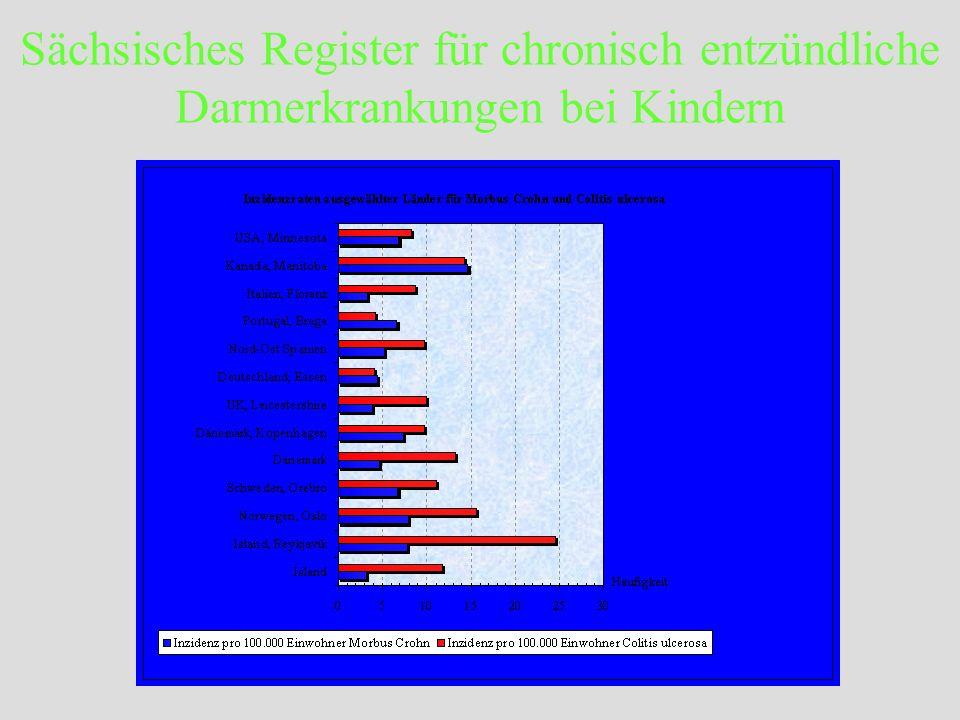 Nullmeldungen n*=28 * ohne Berücksichtigung der Zentren Dresden Uni Leipzig und St. Georg Leipzig