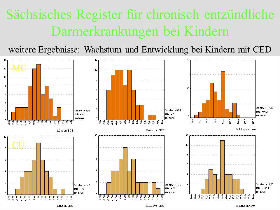 Sächsisches Register für chronisch entzündliche Darmerkrankungen bei Kindern weitere Ergebnisse: Wachstum und Entwicklung bei Kindern mit CED MC CU