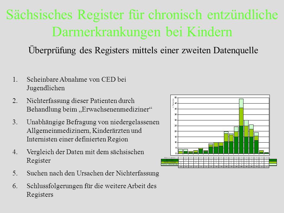 Sächsisches Register für chronisch entzündliche Darmerkrankungen bei Kindern Überprüfung des Registers mittels einer zweiten Datenquelle 1.Scheinbare