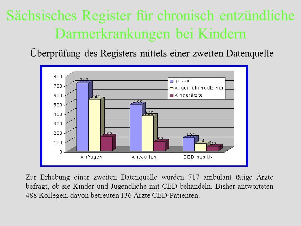 Sächsisches Register für chronisch entzündliche Darmerkrankungen bei Kindern Überprüfung des Registers mittels einer zweiten Datenquelle Zur Erhebung