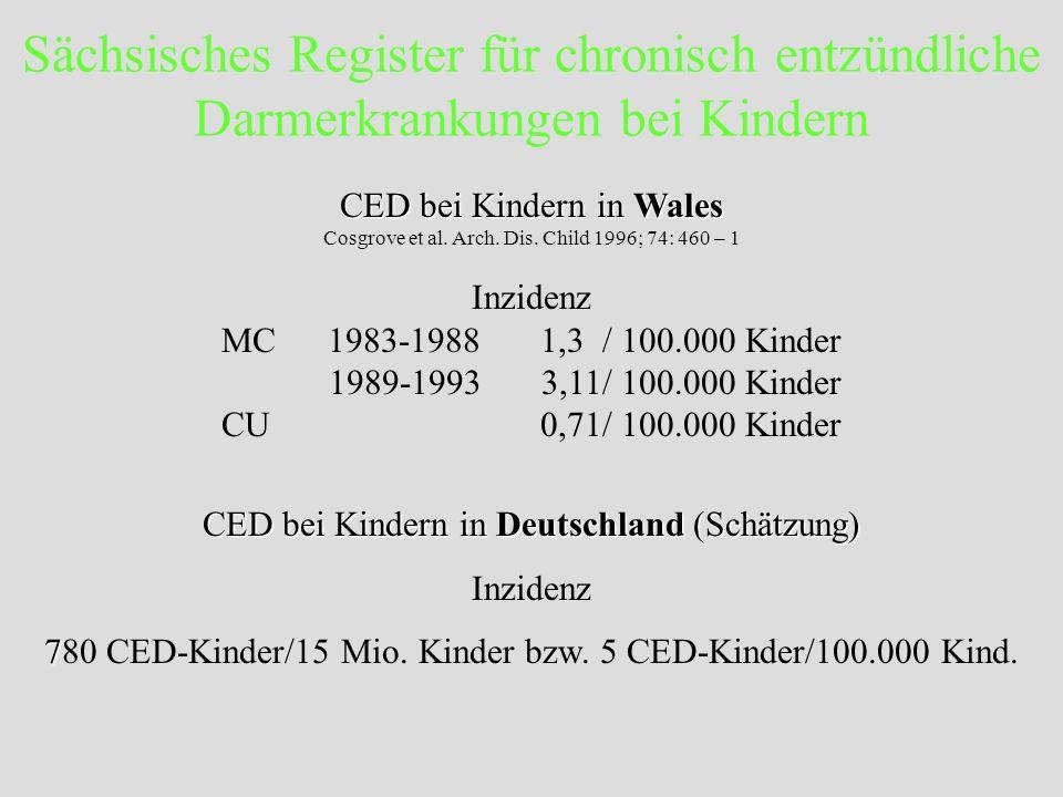 Sächsisches Register für chronisch entzündliche Darmerkrankungen bei Kindern Von den 136 ambulant tätigen Ärzten, die pädiatrische CED- Patienten behandelten, gaben bisher 29 Kollegen weitere Patientendaten (z.B.