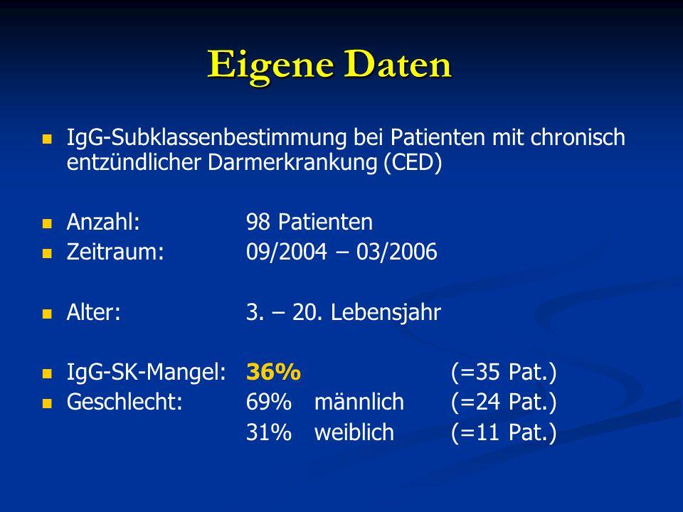 Eigene Daten IgG-Subklassenbestimmung bei Patienten mit chronisch entzündlicher Darmerkrankung (CED) Anzahl: 98 Patienten Zeitraum:09/2004 – 03/2006 A