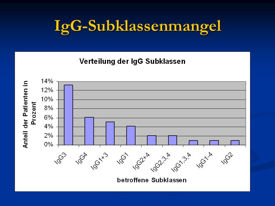 IgG-Subklassenmangel