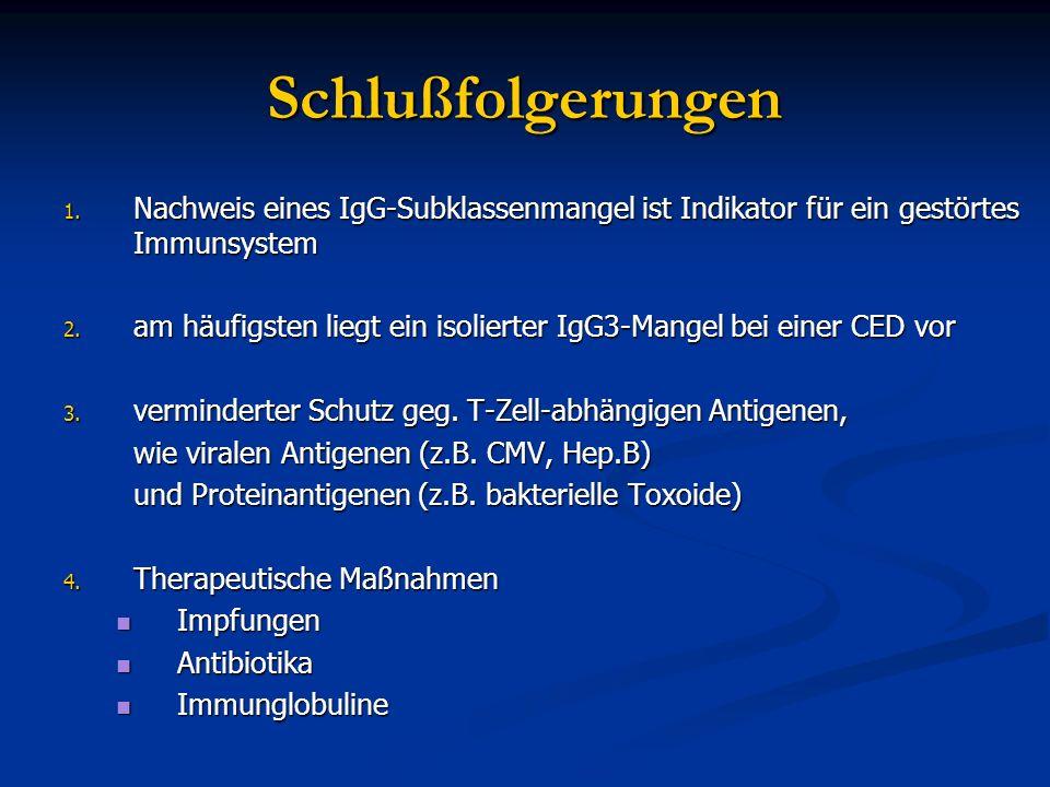Schlußfolgerungen 1. Nachweis eines IgG-Subklassenmangel ist Indikator für ein gestörtes Immunsystem 2. am häufigsten liegt ein isolierter IgG3-Mangel