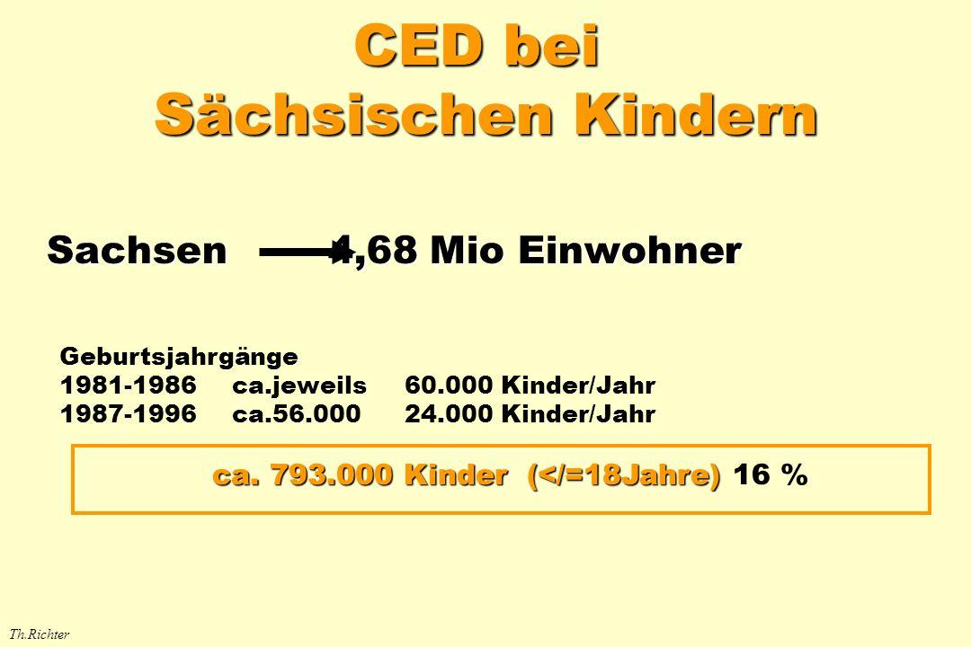 CED bei Sächsischen Kindern Sachsen 4,68 Mio Einwohner Geburtsjahrgänge 1981-1986 ca.jeweils60.000 Kinder/Jahr 1987-1996 ca.56.000 24.000 Kinder/Jahr