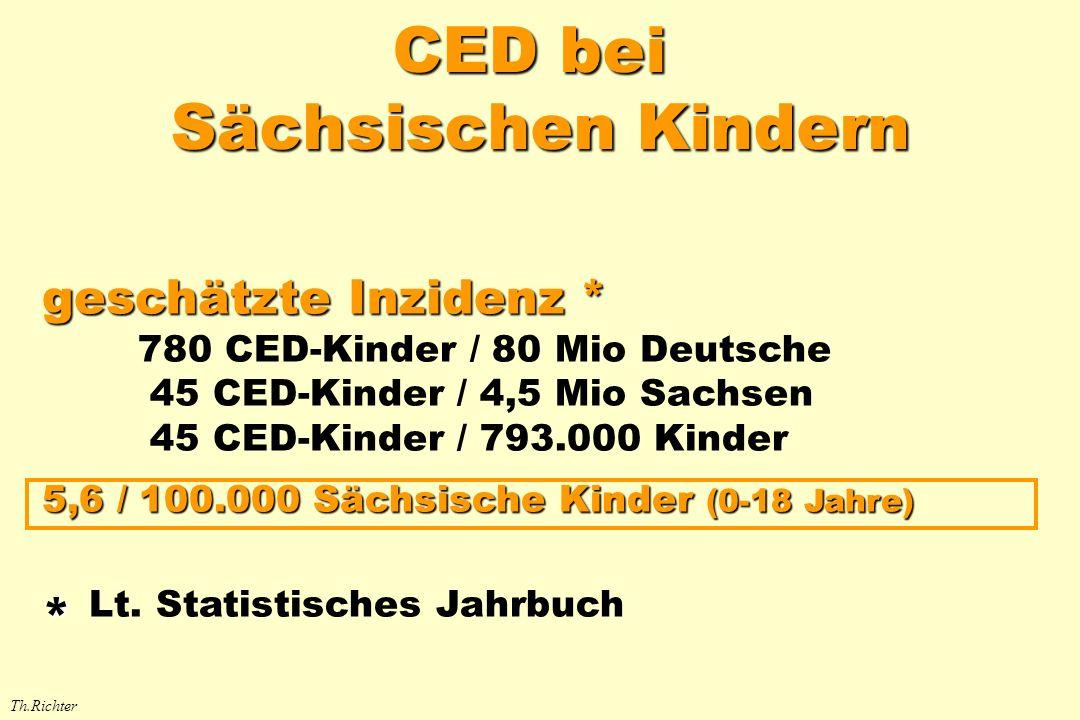 CED bei Sächsischen Kindern geschätzte Inzidenz * 780 CED-Kinder / 80 Mio Deutsche 45 CED-Kinder / 4,5 Mio Sachsen 45 CED-Kinder / 793.000 Kinder 5,6
