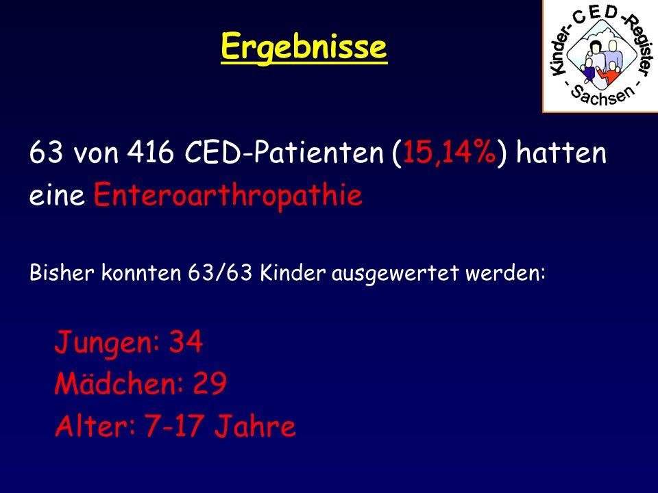 Ergebnisse 63 von 416 CED-Patienten (15,14%) hatten eine Enteroarthropathie Bisher konnten 63/63 Kinder ausgewertet werden: Jungen: 34 Mädchen: 29 Alter: 7-17 Jahre