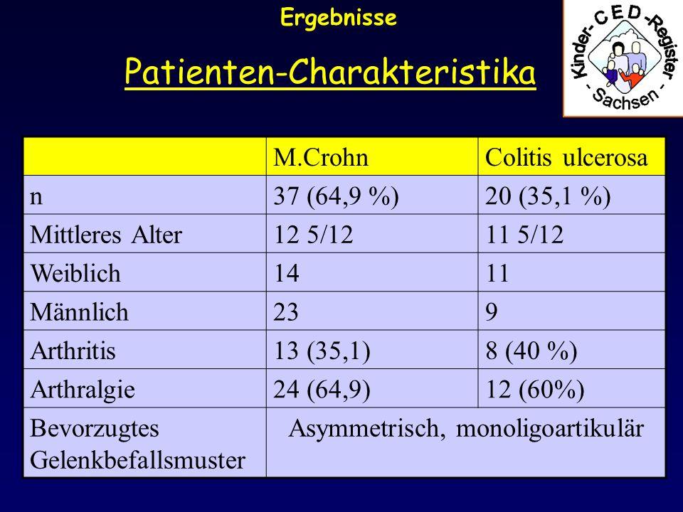 Patienten-Charakteristika Ergebnisse M.CrohnColitis ulcerosa n37 (64,9 %)20 (35,1 %) Mittleres Alter12 5/1211 5/12 Weiblich1411 Männlich239 Arthritis1
