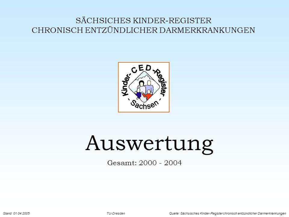 SÄCHSICHES KINDER-REGISTER CHRONISCH ENTZÜNDLICHER DARMERKRANKUNGEN Auswertung Stand: 01.04.2005 Quelle: Sächsisches Kinder-Register chronisch entzündlicher Darmerkrankungen Gesamt: 2000 - 2004 TU-Dresden