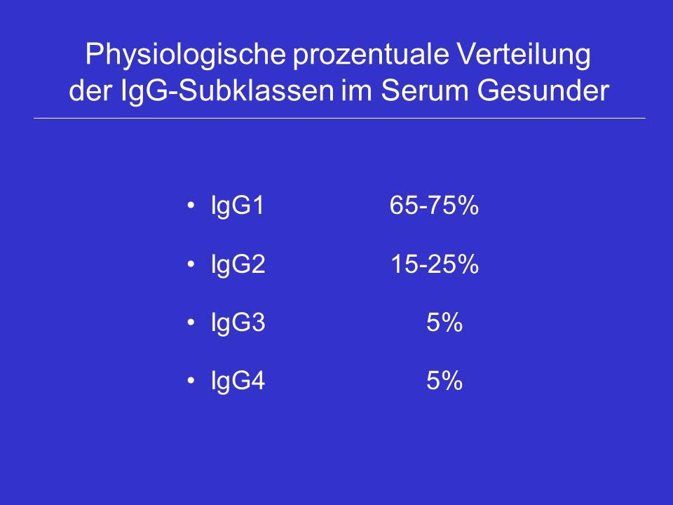 Funktionen der IgG-Subklassen-Antikörper Immunantwort gegen Bindung an Komplement- Bindung an Fc-Rezeptor aktivierung Mastzellen Bakterien Viren Toxine IgG1 + +++ +++ ++ +++ - IgG2 +++ +/- + +/- + - IgG3 +/- ++ +/- ++ +++ - IgG4 +/- +/- +/- +/- - ++