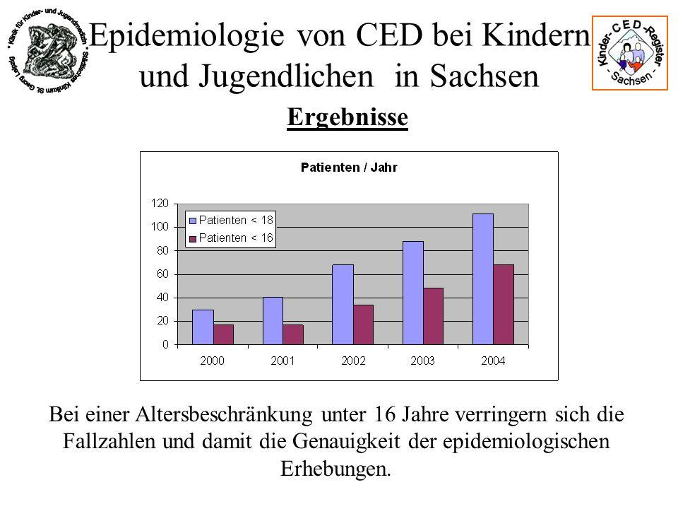 Epidemiologie von CED bei Kindern und Jugendlichen in Sachsen Ergebnisse Bei einer Altersbeschränkung unter 16 Jahre verringern sich die Fallzahlen un