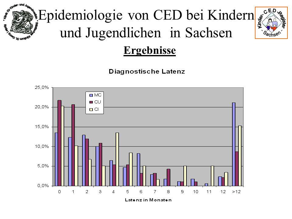Epidemiologie von CED bei Kindern und Jugendlichen in Sachsen Ergebnisse