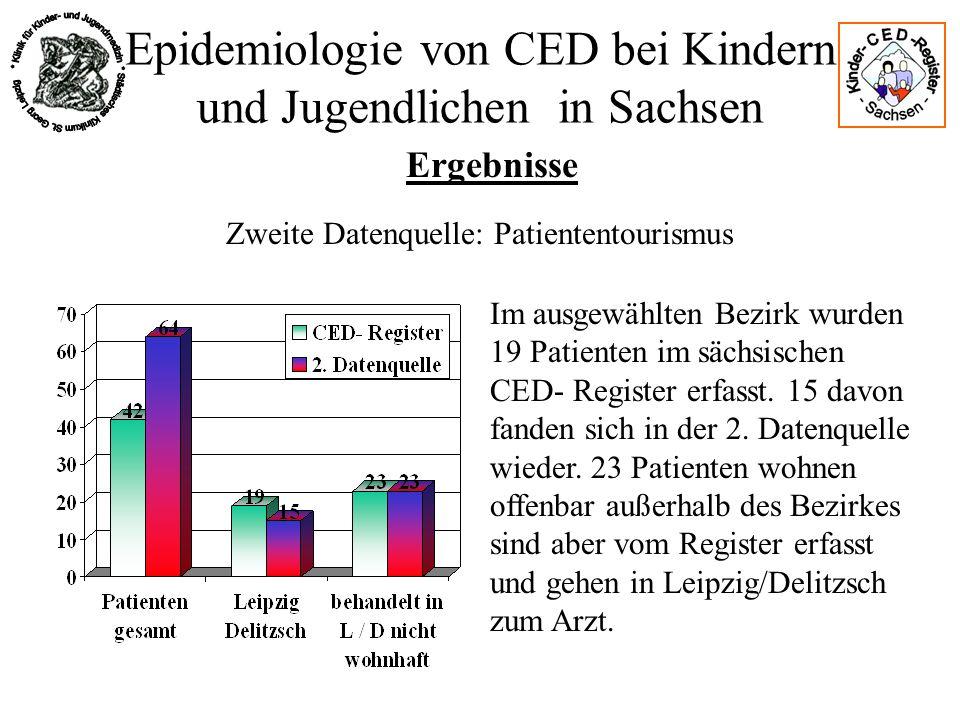 Epidemiologie von CED bei Kindern und Jugendlichen in Sachsen Ergebnisse Zweite Datenquelle: Patiententourismus Im ausgewählten Bezirk wurden 19 Patie