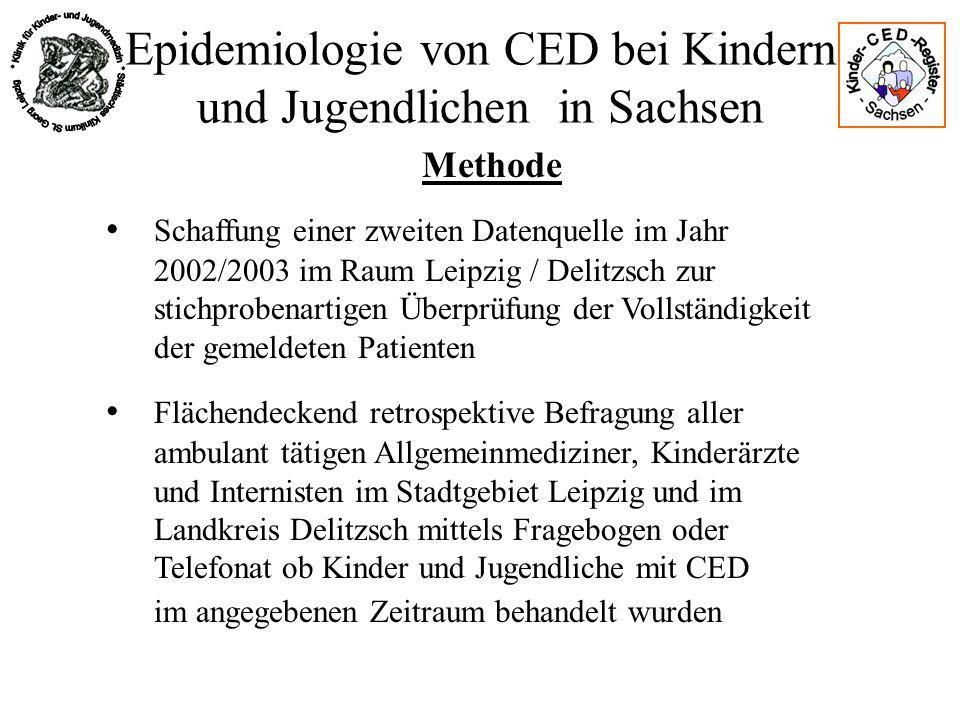 Epidemiologie von CED bei Kindern und Jugendlichen in Sachsen Ergebnisse Zweite Datenquelle: Patiententourismus Im ausgewählten Bezirk wurden 19 Patienten im sächsischen CED- Register erfasst.