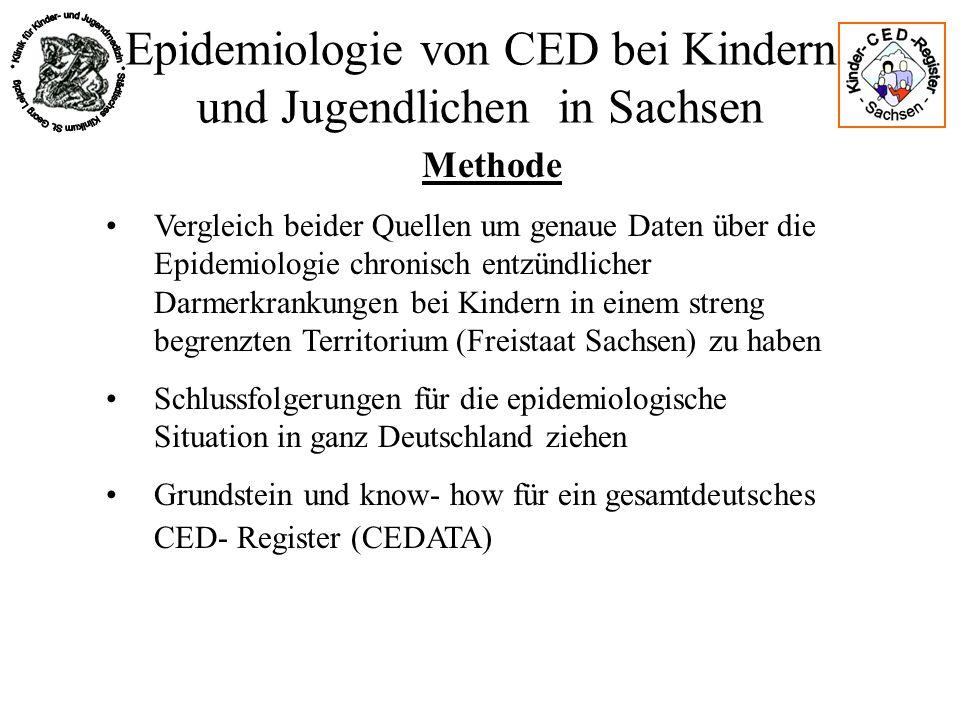 Epidemiologie von CED bei Kindern und Jugendlichen in Sachsen Ergebnisse Von 31 sächsischen Kinderkliniken meldeten 27 Kliniken insgesamt 329 Patienten mit CED.