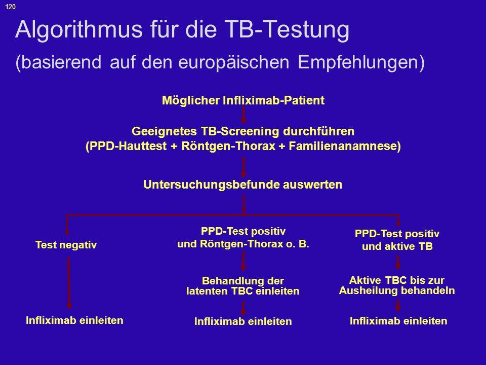 121 Zusammenfassung: Tuberkulose TB Risiko ist mit multiplen Faktoren assoziiert (Alter, Wohnort, Begleittherapie mit Immunsuppresiva und Steroiden, Krankheitsaktivität) TB Melderaten haben sich weltweit stabilisiert (0,31/1000 Patienten) Infliximab assoziierte TB Fälle treten meist nach den ersten Infusionen auf Sicherheits- und Screening-Programme zeigen Erfolg PSUR 7: Seite 60