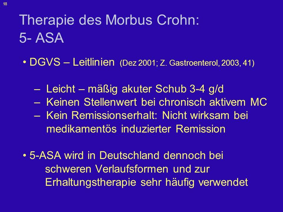 060120180240300360420 Zeitraum bis zum Rezidiv (days) 0 20 40 60 80 100 % Patienten ohne Behandlungsversagen Therapie des Morbus Crohn: 5- ASA Modigliani R et al.