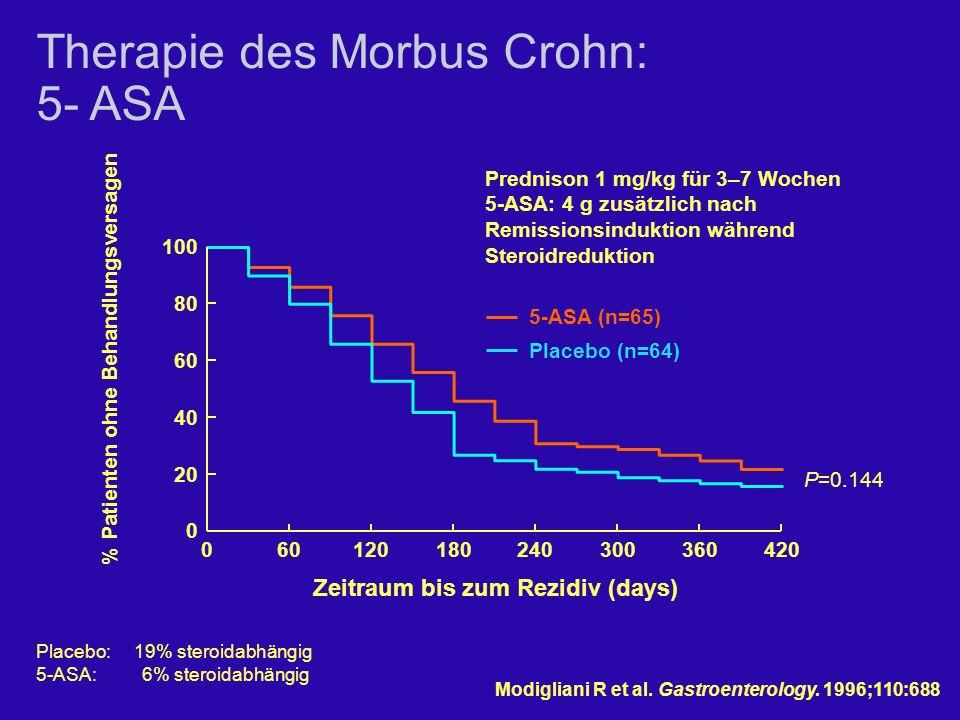 20 Therapie des Morbus Crohn: Steroide DGVS – Leitlinien (Dez 2001; Z.