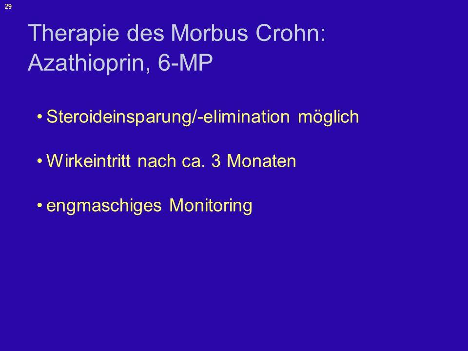 30 Remissionsinduktion durch AZA und 6-MP bei Morbus Crohn Pearson DC et al.