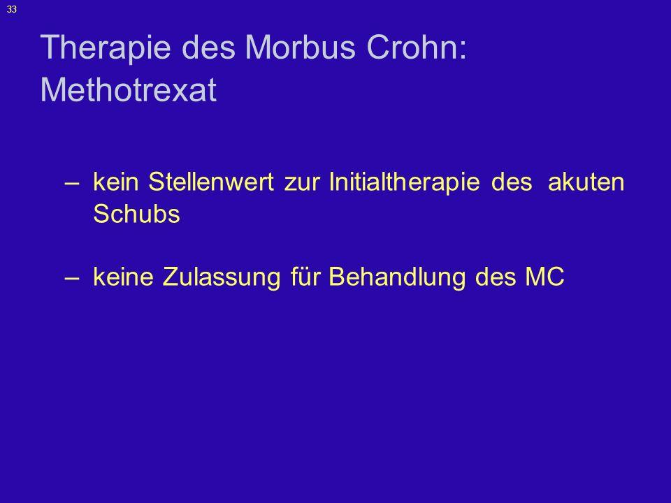 34 Methotrexat Nebenwirkungen Störung der Blutbildung Schädigung der intestinalen Mukosa teratogene Schäden Nierenschäden Lungenerkrankungen Leberschäden Blasenentzündung Stoffwechselstörungen