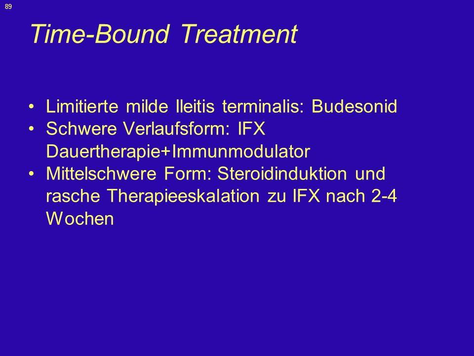 90 Entstehendes Behandlungs Paradigma Mittelschwerer Crohn Immunmodulator + Prednison für Flare (4 Wochen) Steroid RefraktärSteroid abhängig Remission IFX Dauertherapie