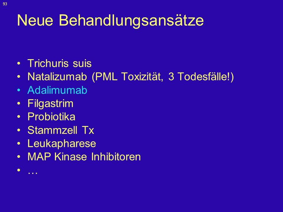 94 Adalimumab 100% humaner AK Strukturell identisch mit humanem IgG1 T1/2: 12-14 d SC Administration In vitro Apoptose-Induktion