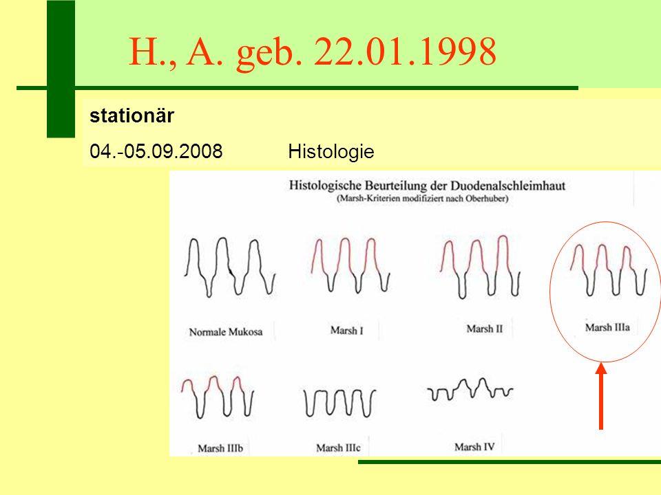 H., A. geb. 22.01.1998 stationär 04.-05.09.2008Histologie