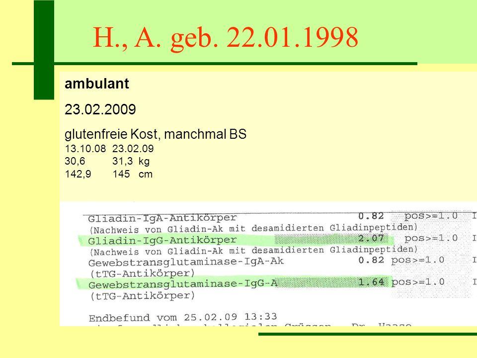 H., A. geb. 22.01.1998 ambulant 23.02.2009 glutenfreie Kost, manchmal BS 13.10.0823.02.09 30,6 31,3 kg 142,9145 cm