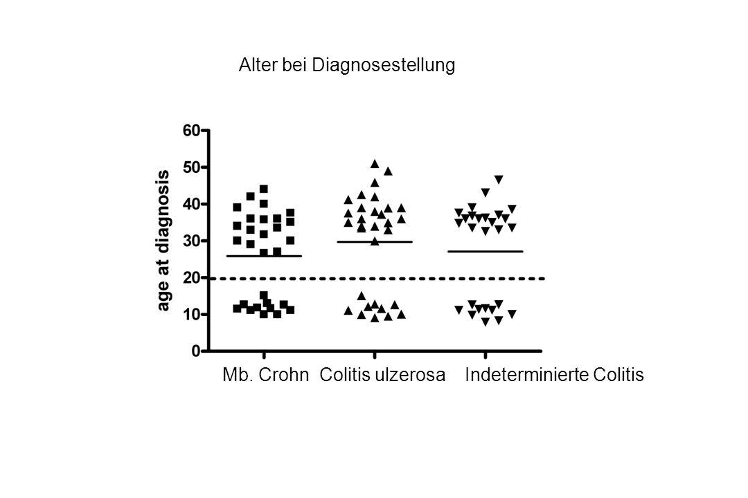 Alter bei Diagnosestellung Mb. Crohn Colitis ulzerosa Indeterminierte Colitis