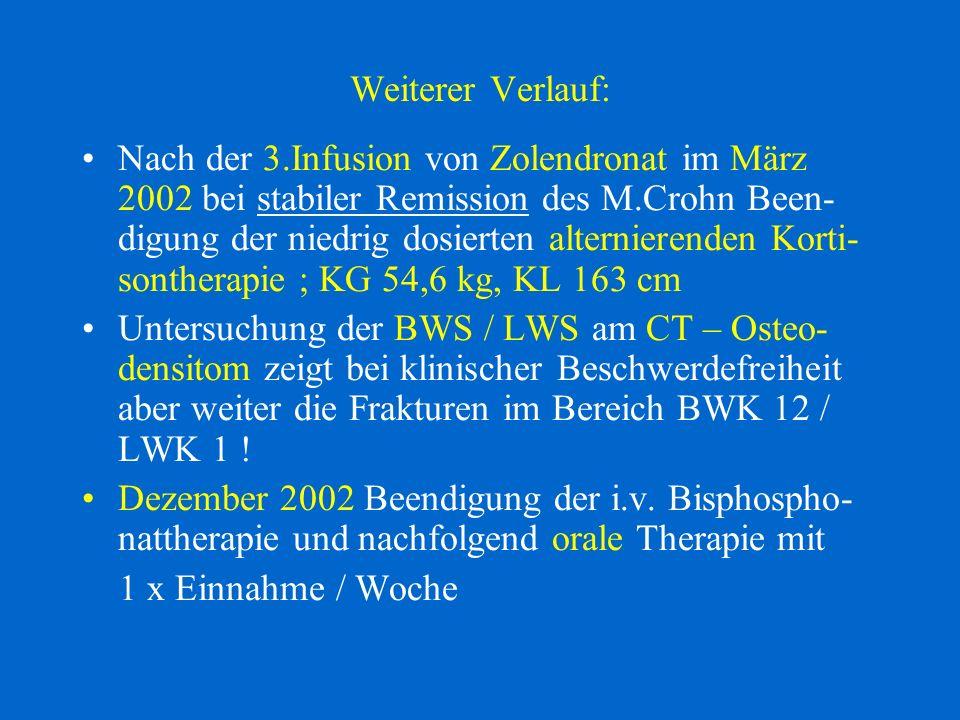 Weiterer Verlauf: Nach der 3.Infusion von Zolendronat im März 2002 bei stabiler Remission des M.Crohn Been- digung der niedrig dosierten alternierende